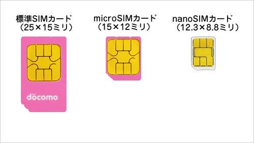 「SIMカード」の画像検索結果